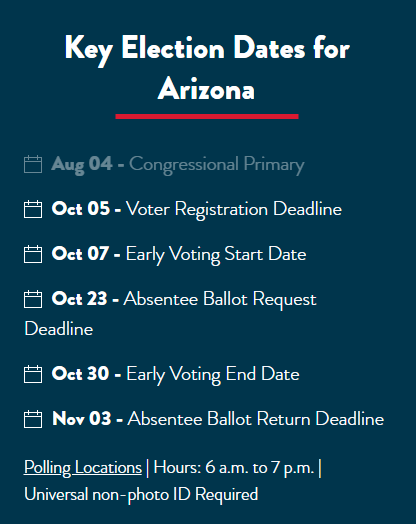 vote deadlines